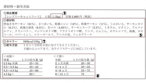 キャットフードのパッケージ表記の見方(シンプリ―キャットフード)