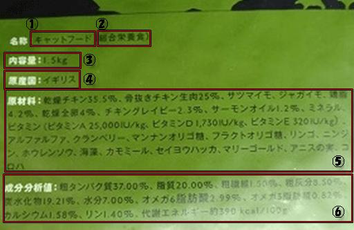 キャットフードのパッケージ表記の見方(カナガンキャットフード)